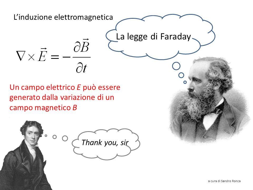 Le prime due equazioni: legge di Gauss elettrica e magnetica Legge di Gauss: le sorgenti del campo elettrico E sono le cariche elettriche. ρ è la dens