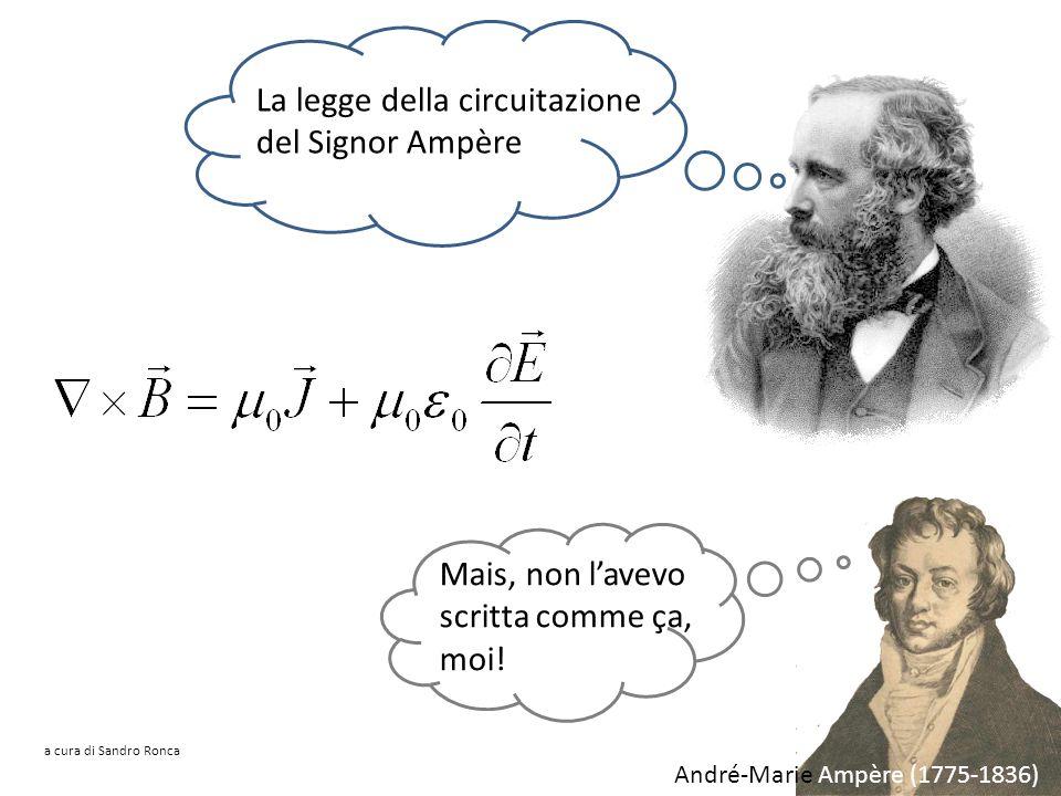 La legge di Faraday Un campo elettrico E può essere generato dalla variazione di un campo magnetico B Thank you, sir Linduzione elettromagnetica a cur