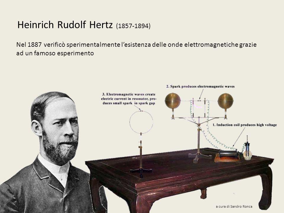 Aveva ragione! permettività dielettrica del vuoto permeabilità magnetica del vuoto a cura di Sandro Ronca