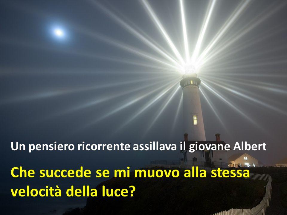 La mia conclusione: la velocità della luce deve essere la stessa in ogni sistema di riferimento a cura di Sandro Ronca
