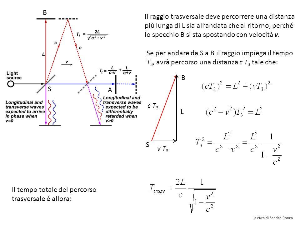 Qualche passaggio algebrico: Il tempo totale del percorso longitudinale è A B S a cura di Sandro Ronca