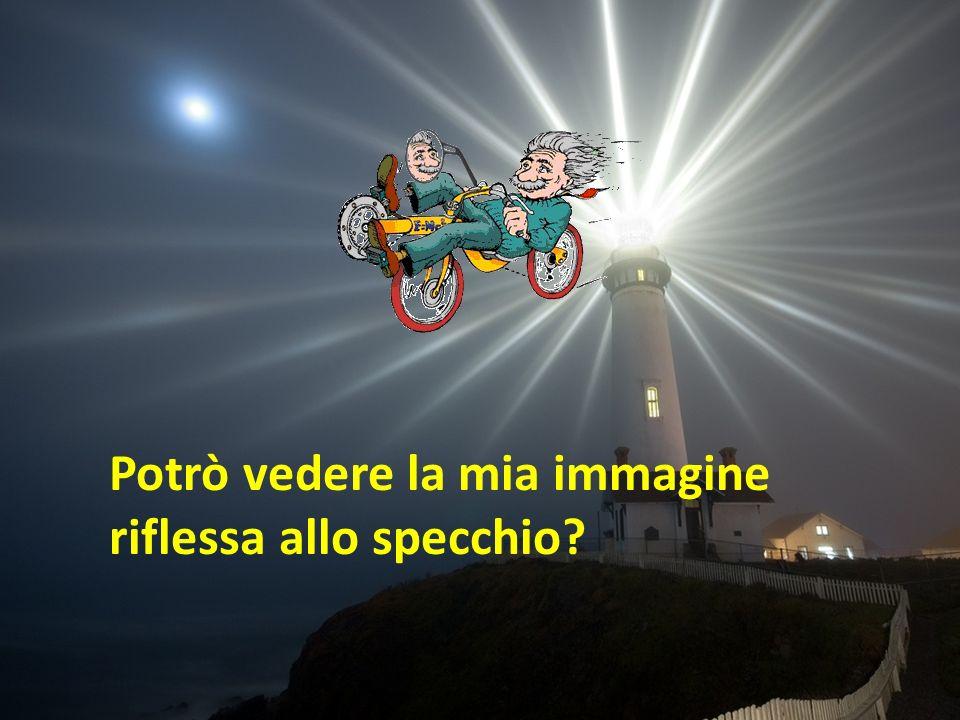 Le trasformazioni di Galileo delle Forze (accelerazioni) y y x x V x y Vt P x x x Trasformiamo le velocità secondo Galilei F Nel sistema S esiste una forza F = ma a cura di Sandro Ronca