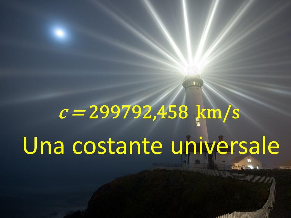Lesperimento sembrava indicare che la velocità della luce doveva essere sempre la stessa, indipendentemente dal moto della sorgente a cura di Sandro R
