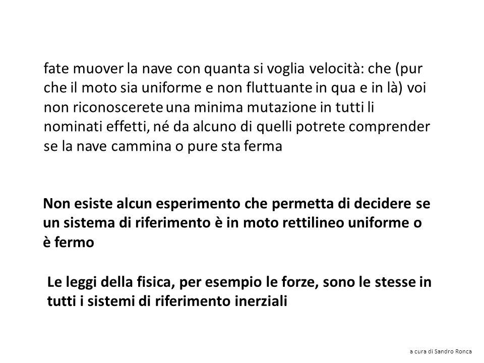 Codesta cosa la scrissi nel Dialogo. Sera nel 1624, ma si pubblicò nel1632 Galileo Galilei enunciò così il Principio dinerzia a cura di Sandro Ronca