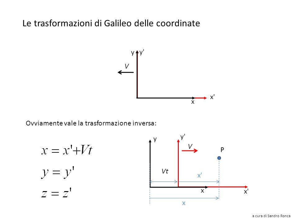 y'y' x'x' V x y Le trasformazioni di Galileo delle coordinate y'y' x'x' V x y Vt P x'x' x a cura di Sandro Ronca