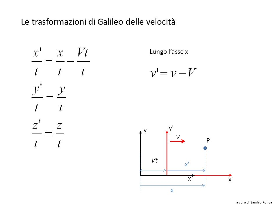 y'y' x'x' Le trasformazioni di Galileo delle coordinate y'y' x'x' V x y Vt P x'x' x Ovviamente vale la trasformazione inversa: a cura di Sandro Ronca
