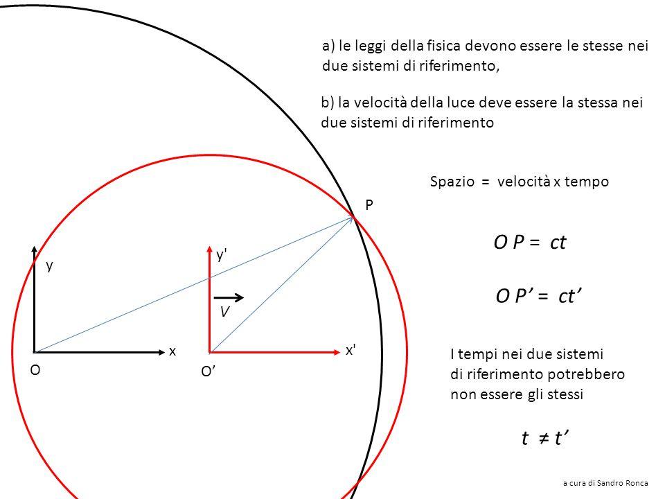Poiché la velocità della luce deve essere la stessa in tutti i sistemi di riferimento, nonostante il moto sarò sempre al centro della sfera costituita