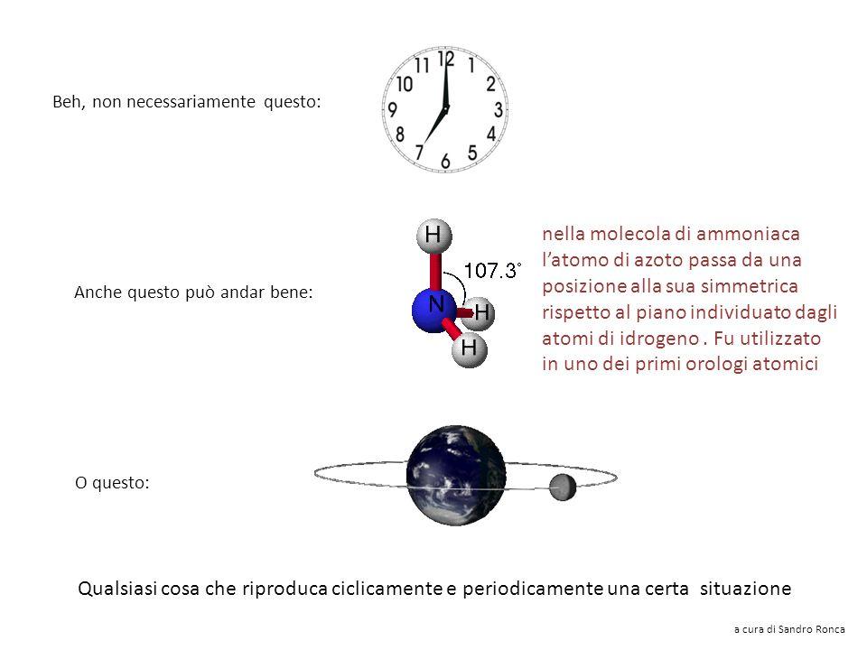 Il tempo è qualcosa che si misura con un orologio. a cura di Sandro Ronca
