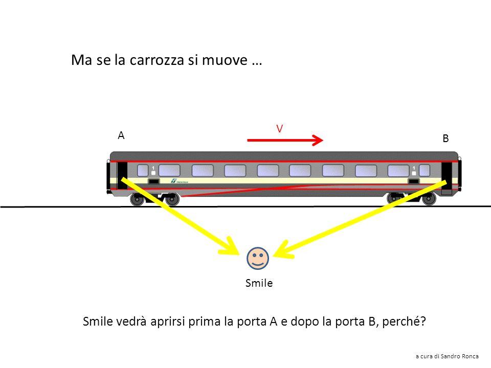 eventi che avvengono nello stesso istante di tempo Sul treno il sistema di comando apre simultaneamente le porte Smile Se il vagone è fermo Smile giud