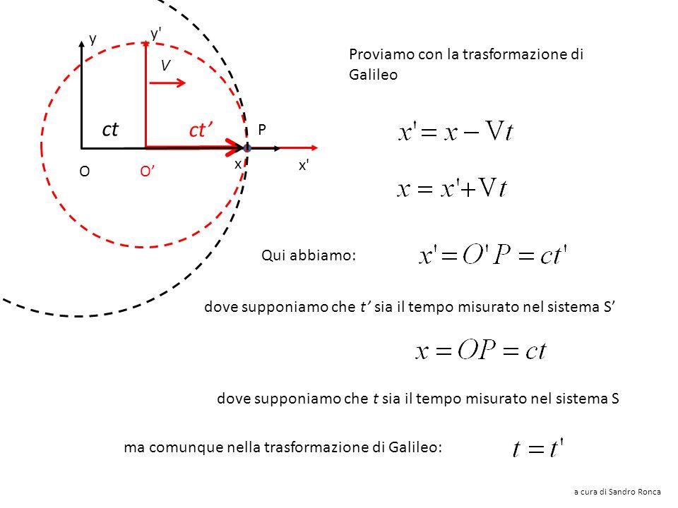 Considero il caso particolare in cui P si trova sullasse x, x y'y' x'x' V x y P ct O O a cura di Sandro Ronca