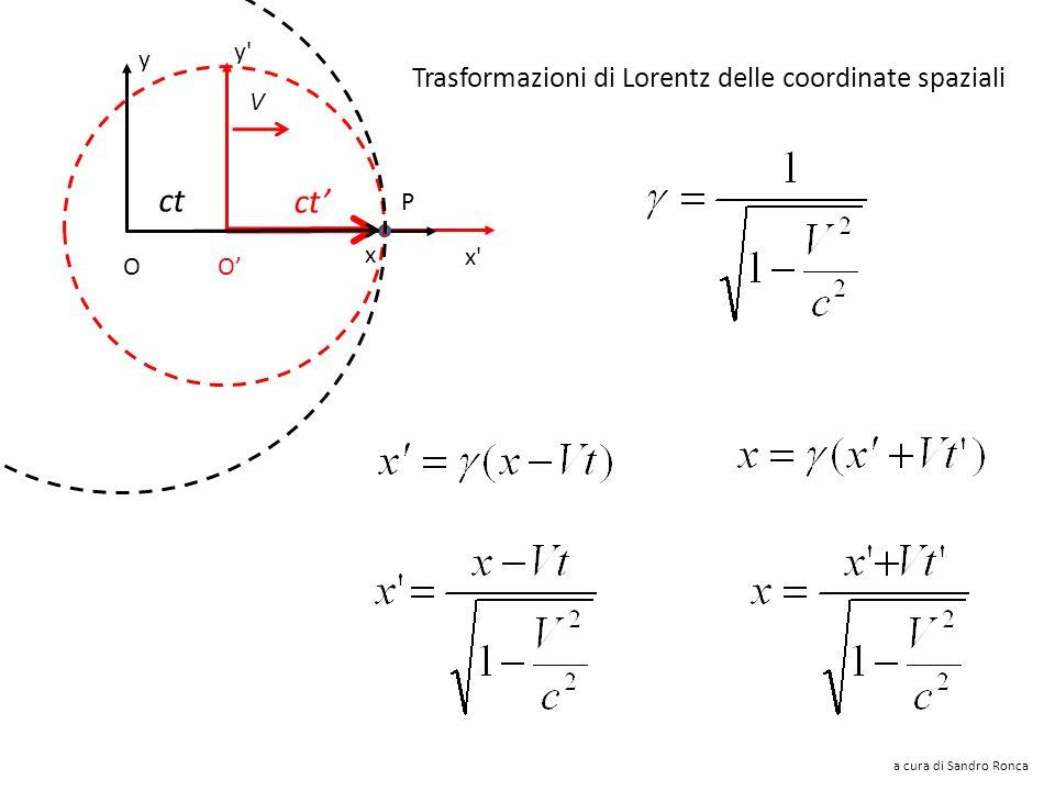 y'y' x'x' V x y P ct O O Così possiamo ricavare raccogliamo c 2 al denominatore: a cura di Sandro Ronca