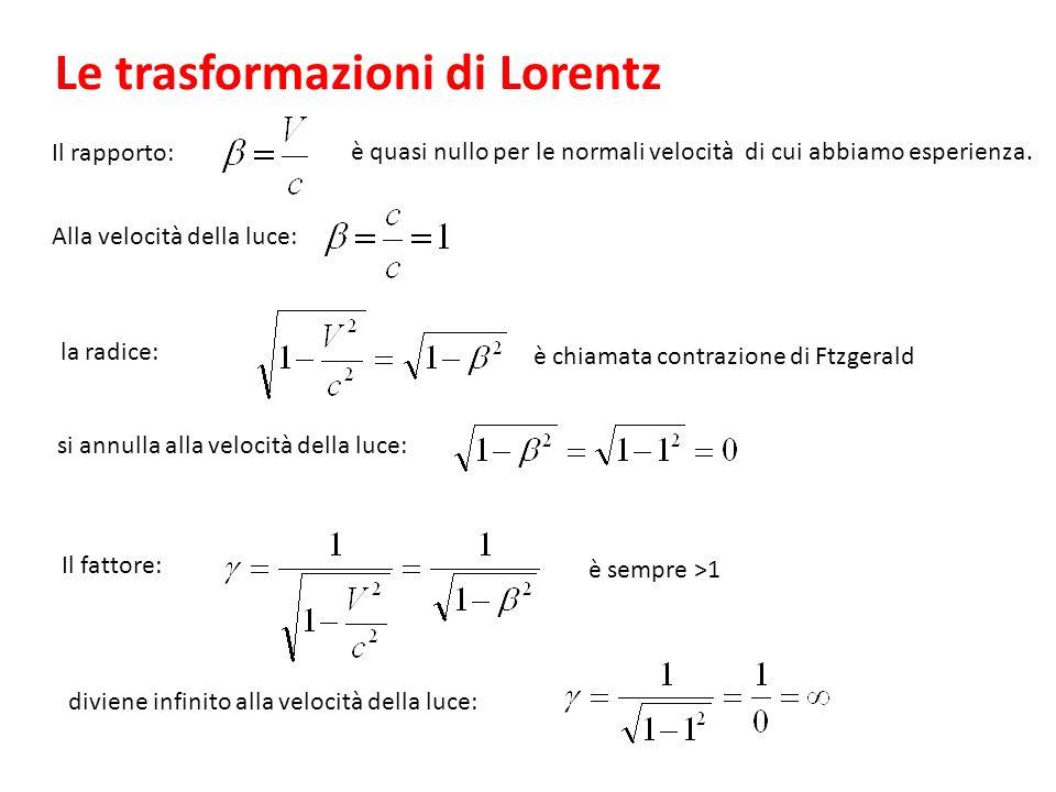 Le trasformazioni di Lorentz y'y' x'x' V x y Vt P x'x' x a cura di Sandro Ronca