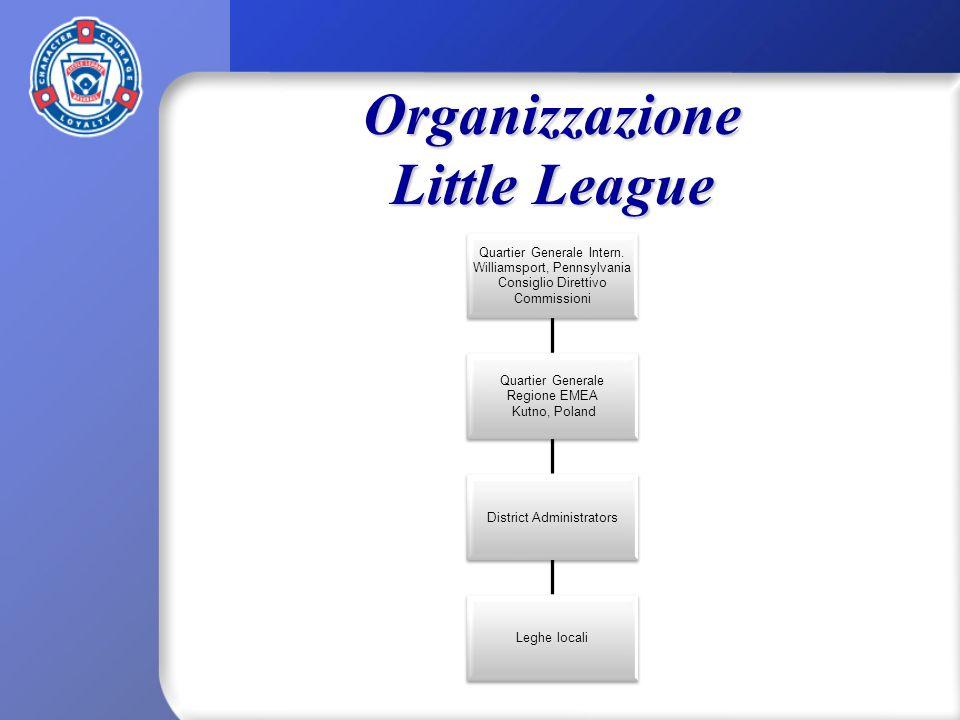 Organizzazione Little League Quartier Generale Intern.