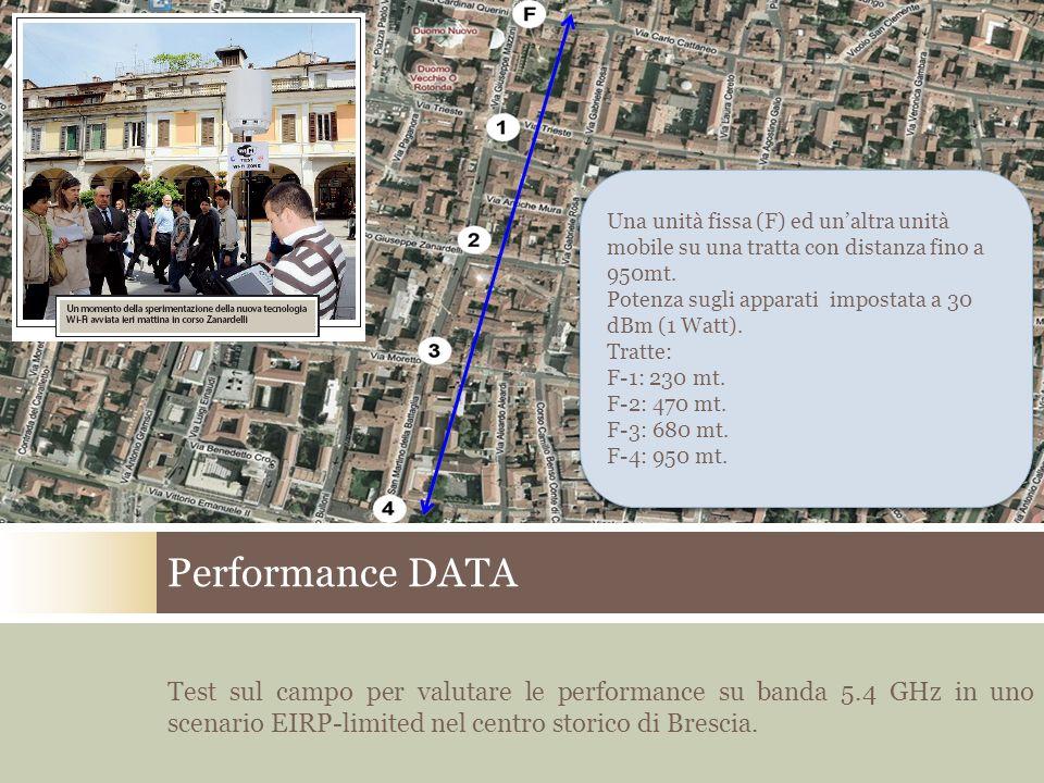Performance DATA Test sul campo per valutare le performance su banda 5.4 GHz in uno scenario EIRP-limited nel centro storico di Brescia.