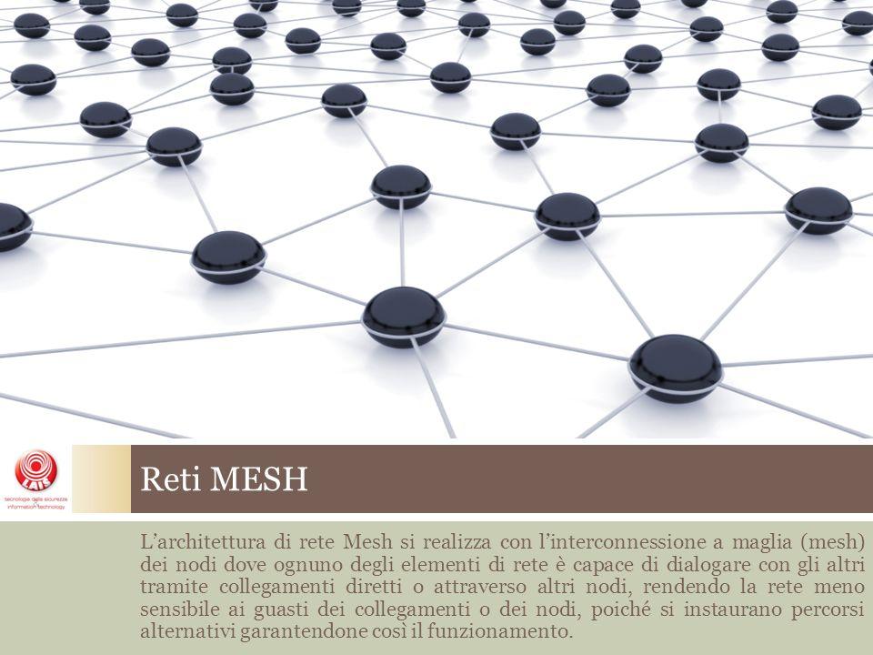 Reti MESH Larchitettura di rete Mesh si realizza con linterconnessione a maglia (mesh) dei nodi dove ognuno degli elementi di rete è capace di dialogare con gli altri tramite collegamenti diretti o attraverso altri nodi, rendendo la rete meno sensibile ai guasti dei collegamenti o dei nodi, poiché si instaurano percorsi alternativi garantendone così il funzionamento.
