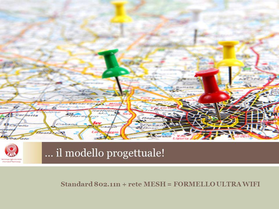 … il modello progettuale! Standard 802.11n + rete MESH = FORMELLO ULTRA WIFI