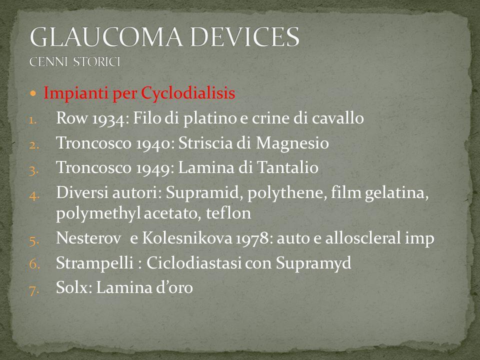 Impianti per Cyclodialisis 1. Row 1934: Filo di platino e crine di cavallo 2. Troncosco 1940: Striscia di Magnesio 3. Troncosco 1949: Lamina di Tantal