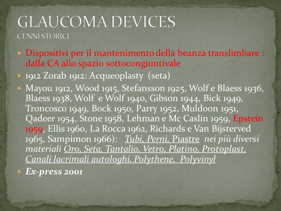 Dispositivi per il mantenimento della beanza translimbare : dalla CA allo spazio sottocongiuntivale 1912 Zorab 1912: Acqueoplasty (seta) Mayou 1912, W