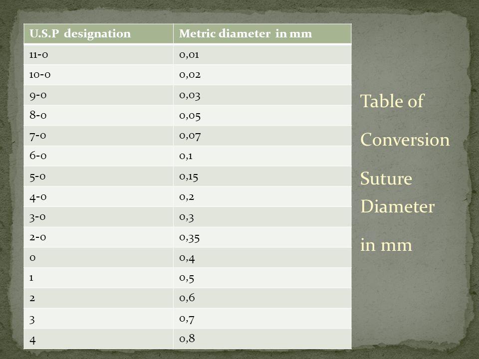 U.S.P designationMetric diameter in mm 11-00,01 10-00,02 9-00,03 8-00,05 7-00,07 6-00,1 5-00,15 4-00,2 3-00,3 2-00,35 00,4 10,5 20,6 30,7 40,8 Table o