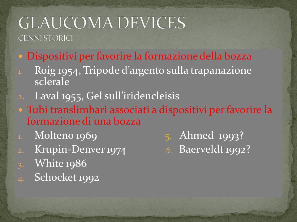 Dispositivi per favorire la formazione della bozza 1. Roig 1954, Tripode dargento sulla trapanazione sclerale 2. Laval 1955, Gel sulliridencleisis Tub