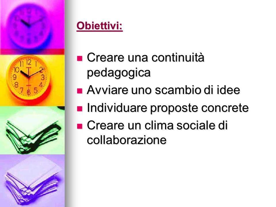 Obiettivi: Creare una continuità pedagogica Creare una continuità pedagogica Avviare uno scambio di idee Avviare uno scambio di idee Individuare proposte concrete Individuare proposte concrete Creare un clima sociale di collaborazione Creare un clima sociale di collaborazione