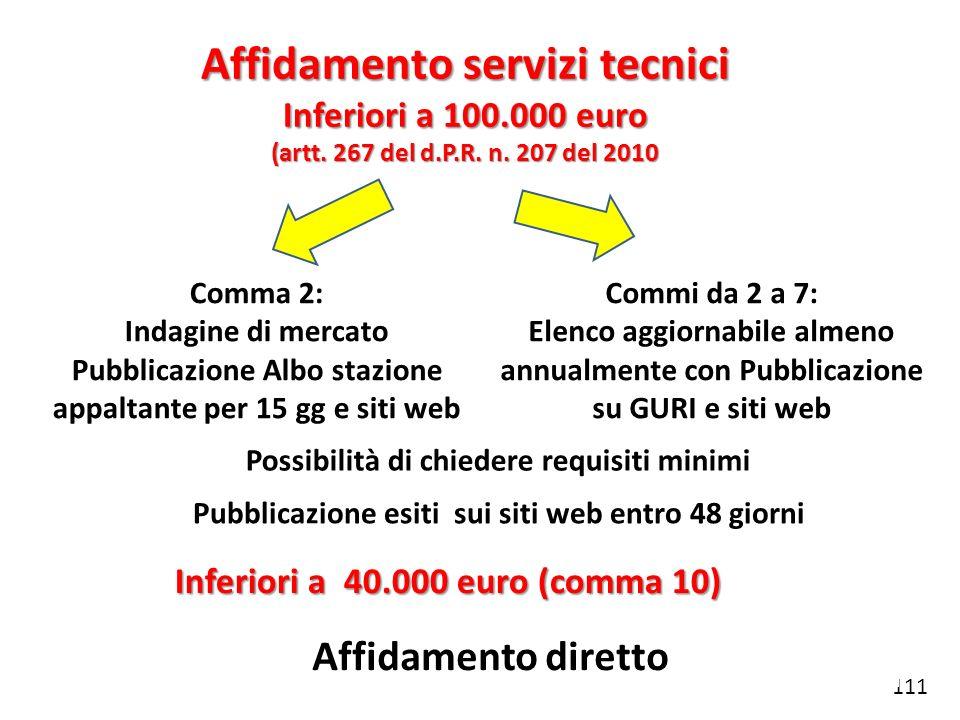 Affidamento servizi tecnici Inferiori a 100.000 euro (artt. 267 del d.P.R. n. 207 del 2010 111 Comma 2: Indagine di mercato Pubblicazione Albo stazion