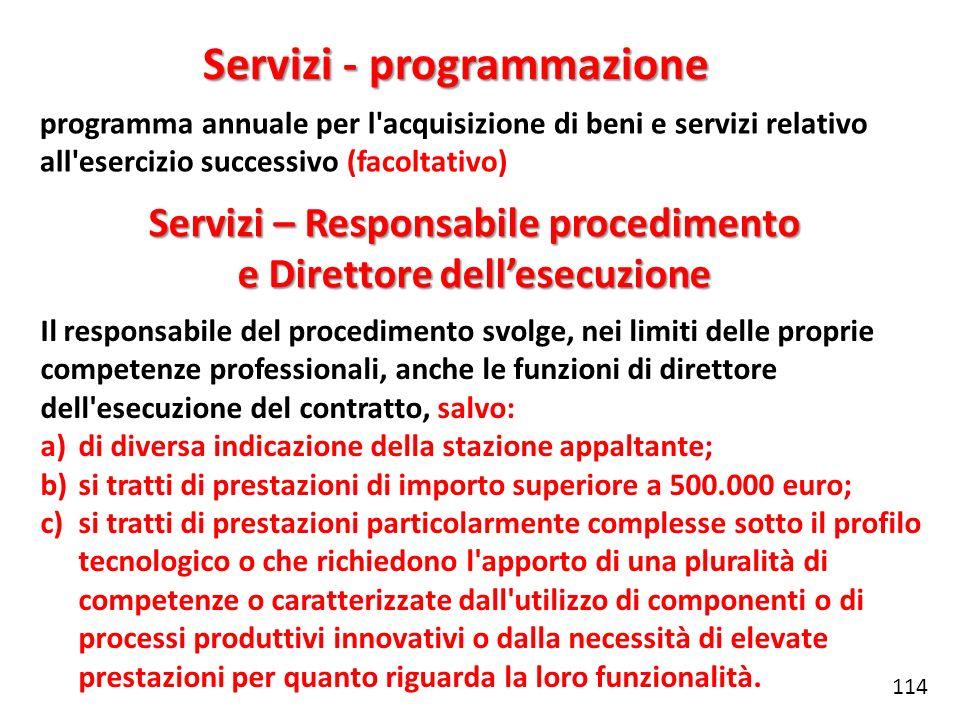 programma annuale per l'acquisizione di beni e servizi relativo all'esercizio successivo (facoltativo) Servizi - programmazione 114 Il responsabile de
