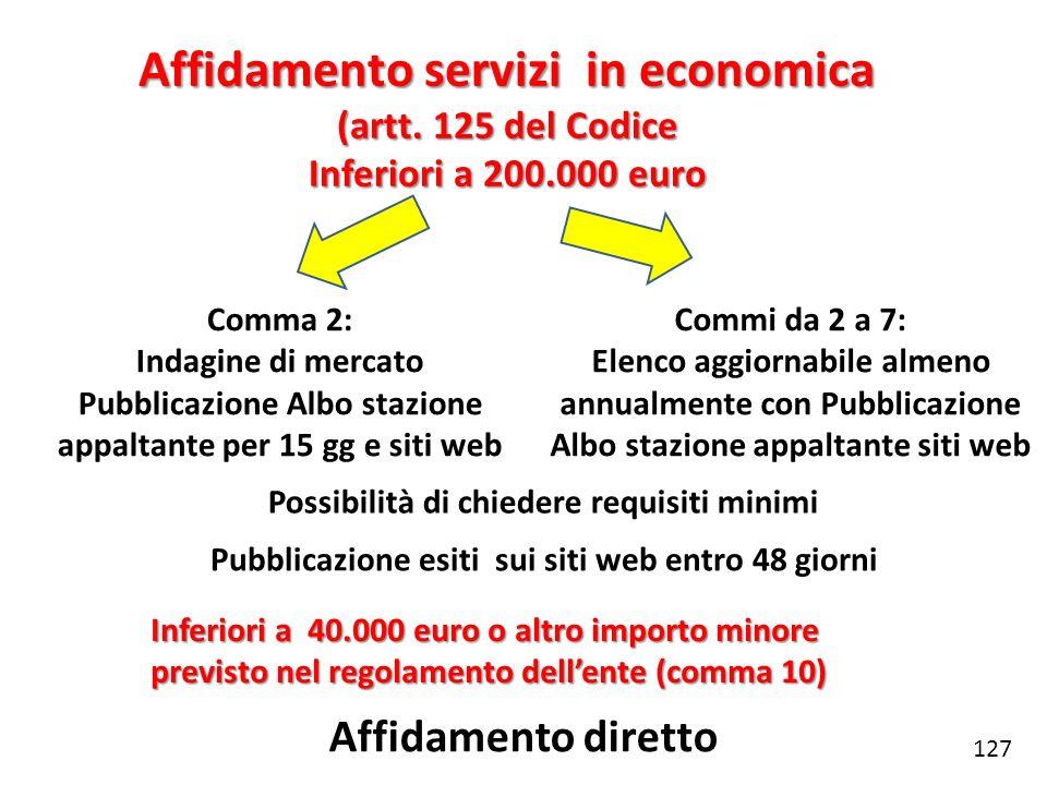 Affidamento servizi in economica (artt. 125 del Codice Inferiori a 200.000 euro 127 Comma 2: Indagine di mercato Pubblicazione Albo stazione appaltant