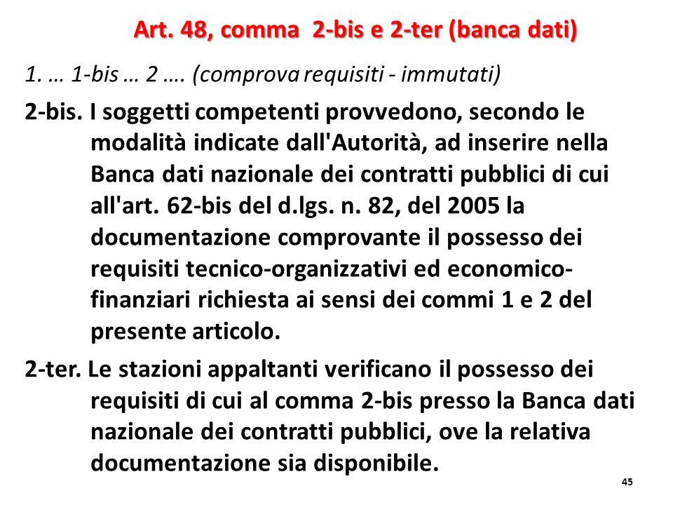 1. … 1-bis … 2 …. (comprova requisiti - immutati) 2-bis. I soggetti competenti provvedono, secondo le modalità indicate dall'Autorità, ad inserire nel