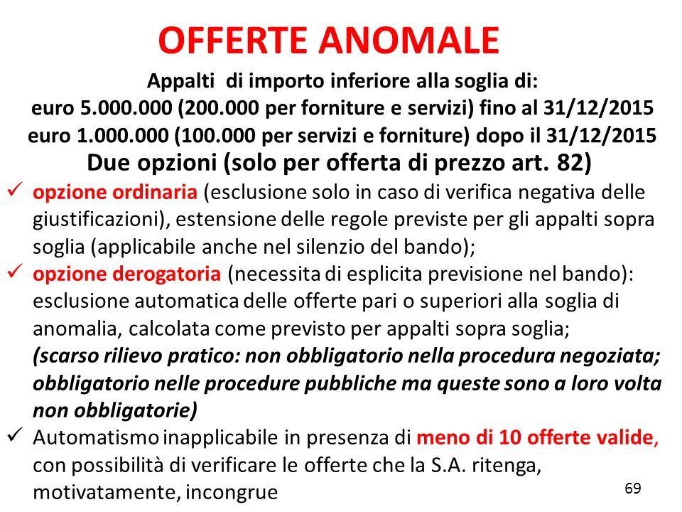 OFFERTE ANOMALE Due opzioni (solo per offerta di prezzo art. 82) opzione ordinaria (esclusione solo in caso di verifica negativa delle giustificazioni