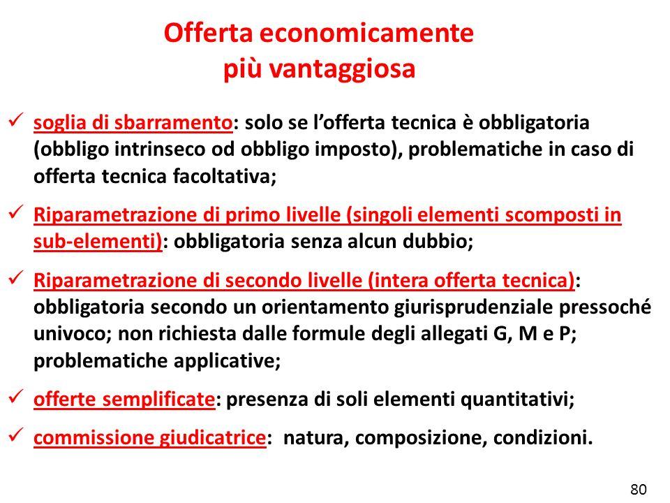 Offerta economicamente più vantaggiosa soglia di sbarramento: solo se lofferta tecnica è obbligatoria (obbligo intrinseco od obbligo imposto), problem