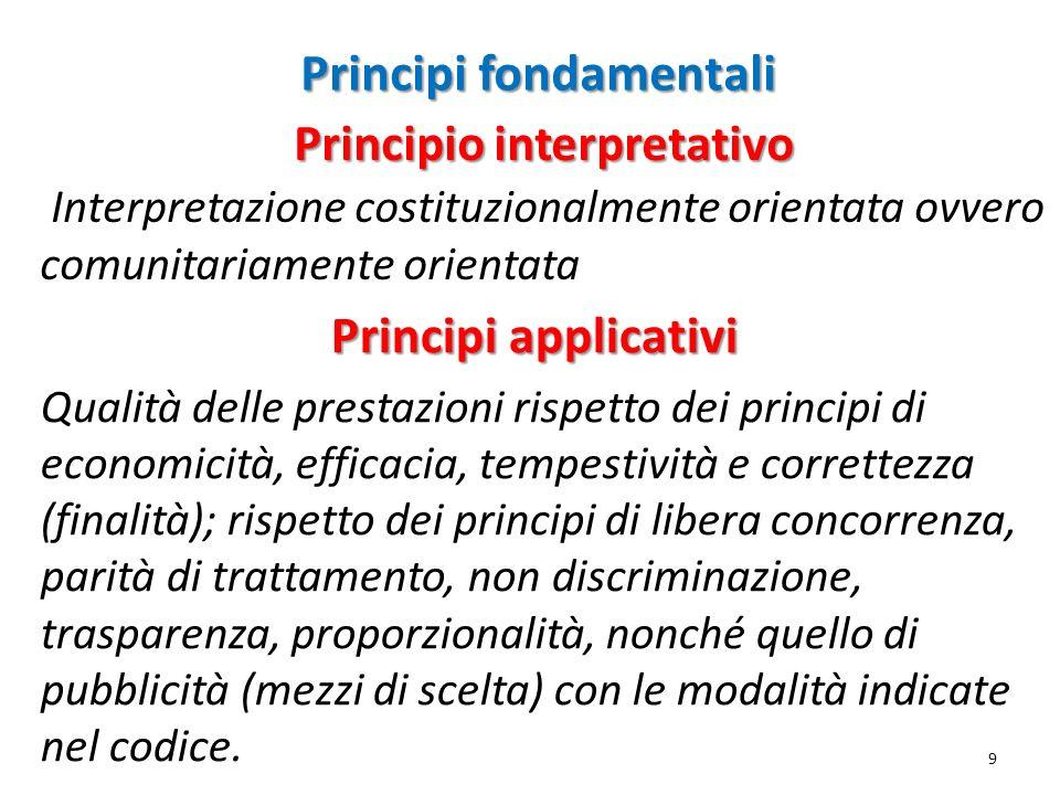 Principi fondamentali Principi applicativi Qualità delle prestazioni rispetto dei principi di economicità, efficacia, tempestività e correttezza (fina