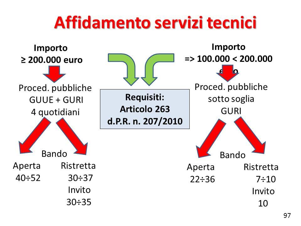Affidamento servizi tecnici Importo 200.000 euro Importo => 100.000 < 200.000 euro Proced. pubbliche GUUE + GURI 4 quotidiani Proced. pubbliche sotto