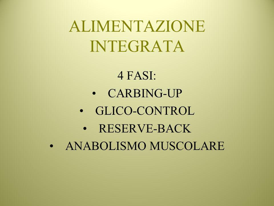 ALIMENTAZIONE INTEGRATA 4 FASI: CARBING-UP GLICO-CONTROL RESERVE-BACK ANABOLISMO MUSCOLARE