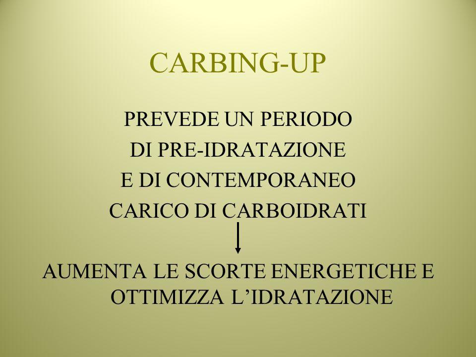 CARBING-UP PREVEDE UN PERIODO DI PRE-IDRATAZIONE E DI CONTEMPORANEO CARICO DI CARBOIDRATI AUMENTA LE SCORTE ENERGETICHE E OTTIMIZZA LIDRATAZIONE