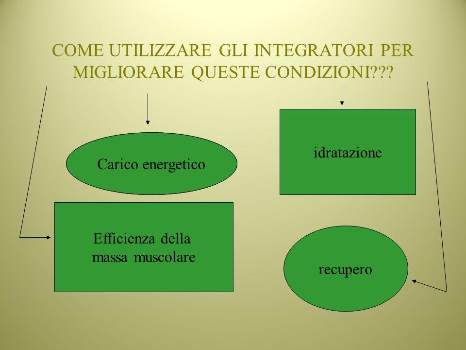COME UTILIZZARE GLI INTEGRATORI PER MIGLIORARE QUESTE CONDIZIONI??? Efficienza della massa muscolare recupero Carico energetico idratazione