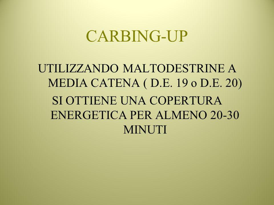 CARBING-UP UTILIZZANDO MALTODESTRINE A MEDIA CATENA ( D.E. 19 o D.E. 20) SI OTTIENE UNA COPERTURA ENERGETICA PER ALMENO 20-30 MINUTI
