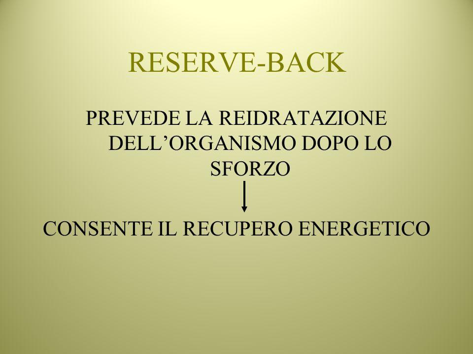 RESERVE-BACK PREVEDE LA REIDRATAZIONE DELLORGANISMO DOPO LO SFORZO CONSENTE IL RECUPERO ENERGETICO