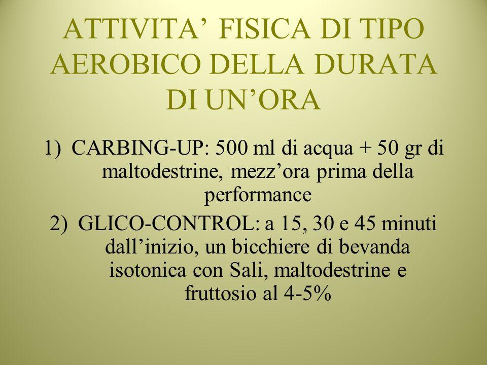 ATTIVITA FISICA DI TIPO AEROBICO DELLA DURATA DI UNORA 1)CARBING-UP: 500 ml di acqua + 50 gr di maltodestrine, mezzora prima della performance 2)GLICO