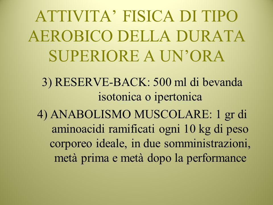 ATTIVITA FISICA DI TIPO AEROBICO DELLA DURATA SUPERIORE A UNORA 3) RESERVE-BACK: 500 ml di bevanda isotonica o ipertonica 4) ANABOLISMO MUSCOLARE: 1 g