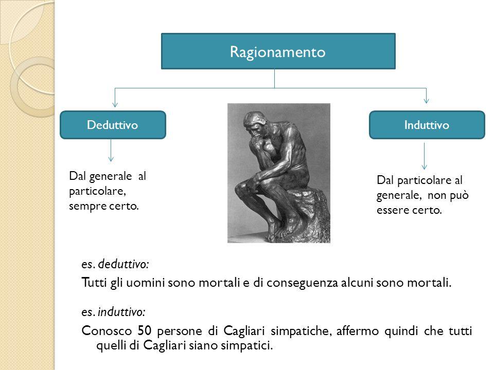 es. deduttivo: Tutti gli uomini sono mortali e di conseguenza alcuni sono mortali. es. induttivo: Conosco 50 persone di Cagliari simpatiche, affermo q