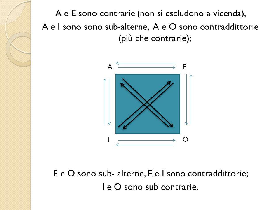 A e E sono contrarie (non si escludono a vicenda), A e I sono sono sub-alterne, A e O sono contraddittorie (più che contrarie); E e O sono sub- altern