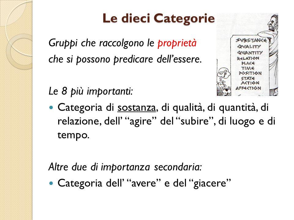 Le dieci Categorie Le dieci Categorie Gruppi che raccolgono le proprietà che si possono predicare dellessere. Le 8 più importanti: Categoria di sostan