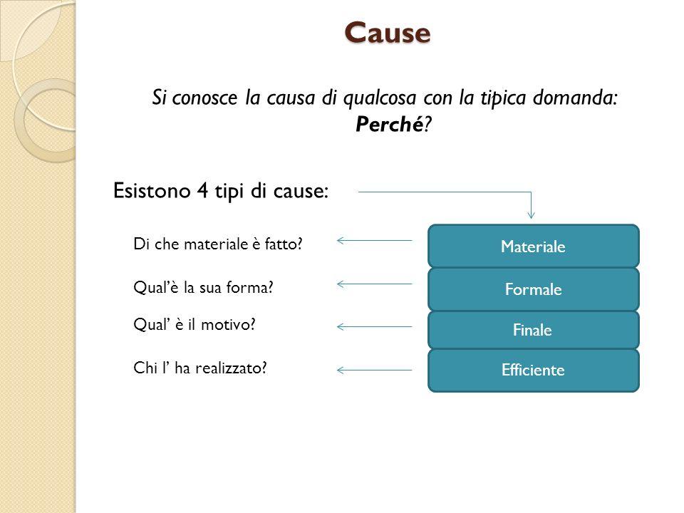 Cause Si conosce la causa di qualcosa con la tipica domanda: Perché? Esistono 4 tipi di cause: Materiale Formale Finale Efficiente Di che materiale è