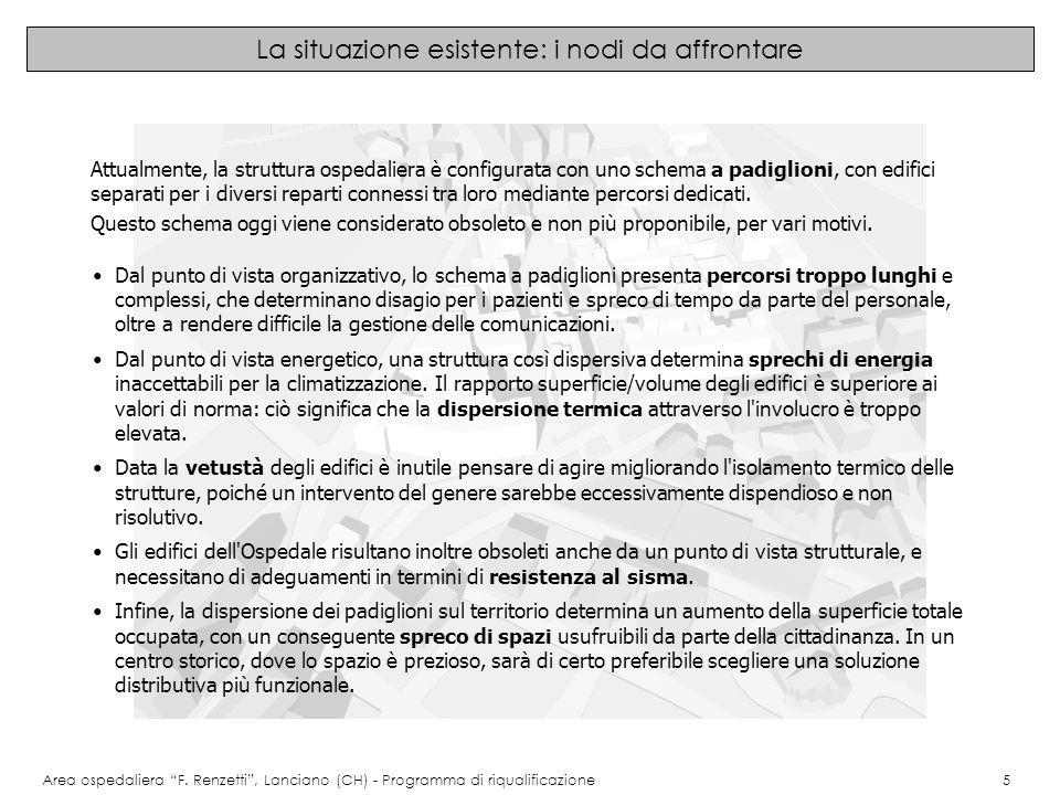 Suggestioni progettuali / Esterno 3 Area ospedaliera F.