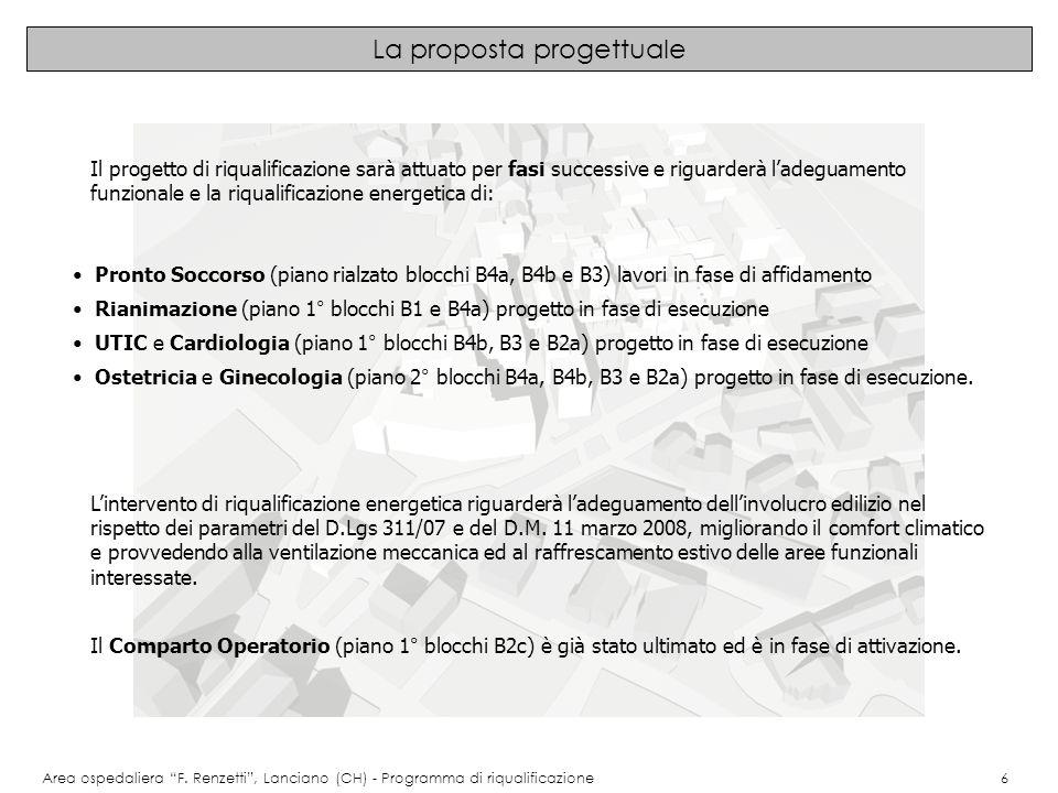 Il progetto in cifre: i posti letto Area ospedaliera F.