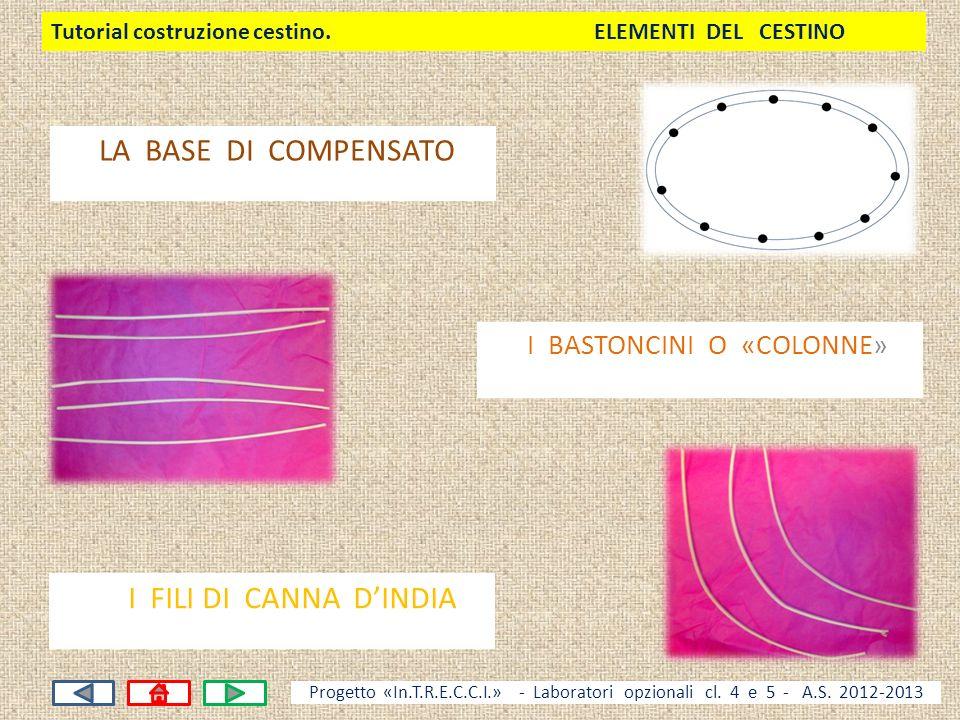 LA BASE DI COMPENSATO Slide 5 Tutorial costruzione cestino.
