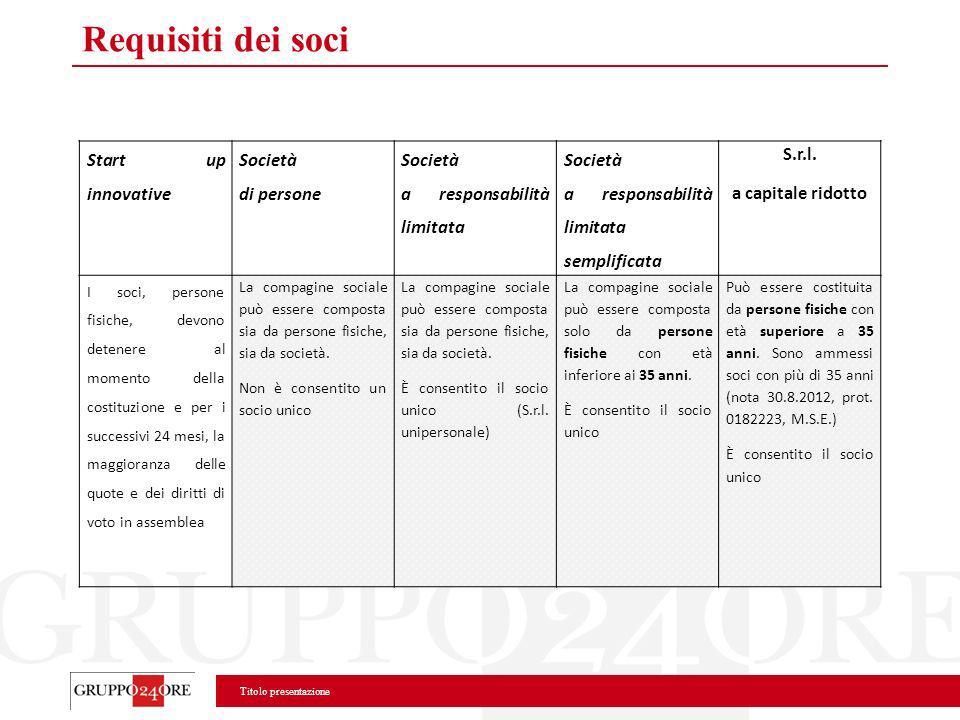 Titolo presentazione Requisiti dei soci Start up innovative Società di persone Società a responsabilità limitata Società a responsabilità limitata sem