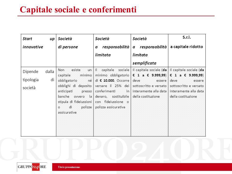Titolo presentazione Capitale sociale e conferimenti Start up innovative Società di persone Società a responsabilità limitata Società a responsabilità