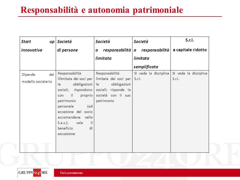 Titolo presentazione Responsabilità e autonomia patrimoniale Start up innovative Società di persone Società a responsabilità limitata Società a respon